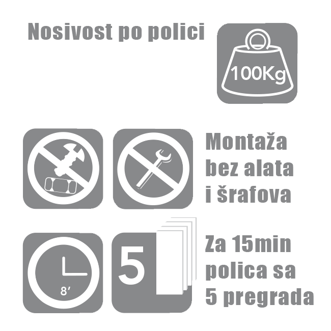 POLICA METALNA SIVA 180x90x40 PREMIJUM  65/40 zeleni program
