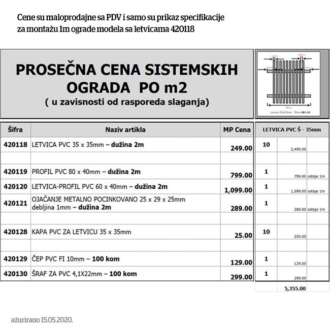 LETVICA PVC 35X35MM – DUŽINA 2M | Uradi Sam Doo