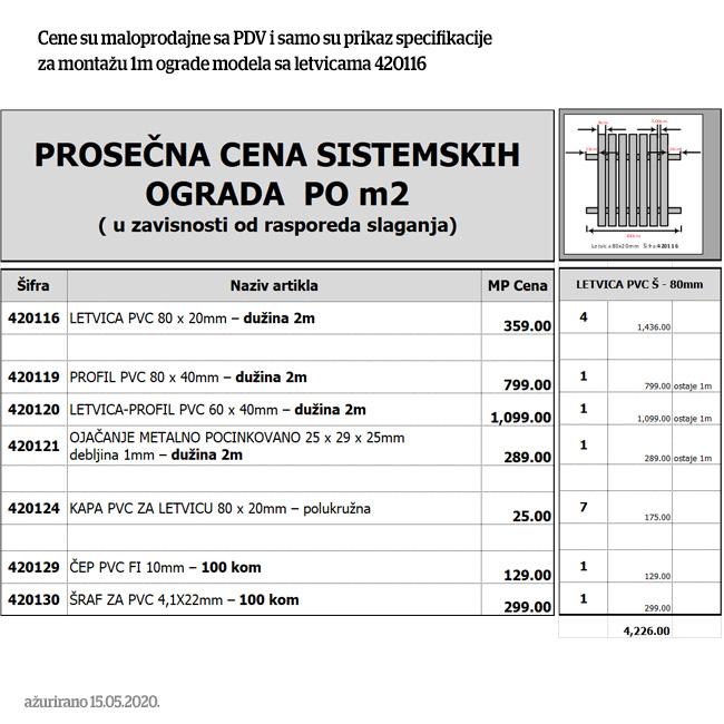 LETVICA PVC 80X20MM – DUŽINA 2M | Uradi Sam Doo